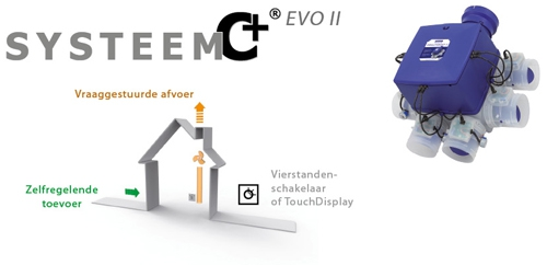 systeem-cplusevo2-nl