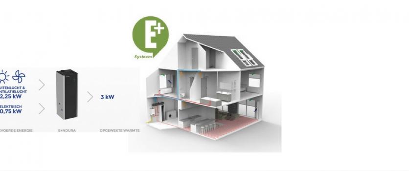 Energiezuinig ventileren met systeem E+